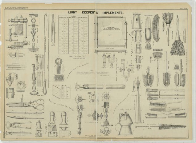RG26: ZZ, Standard Apparatus Plans; Vol. 19, Plate 98. Light Keeper's Implements, 1862.