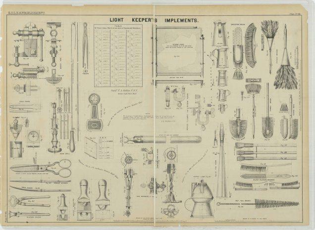 RG26: ZZ, Standard Apparatus Plans; Vol. 19, Plate 98. Light Keeper's Implements, 1862.
